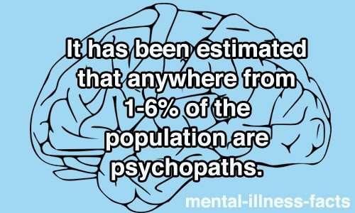 Psychopaths, Διαταραχή προσωπικότητας, ψυχοπαθητικός